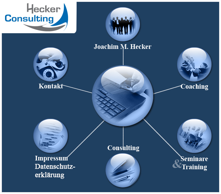 Joachim M. Hecker | Marketing & Consulting